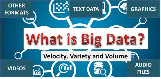Big Data and Big Data Analytics Explained!