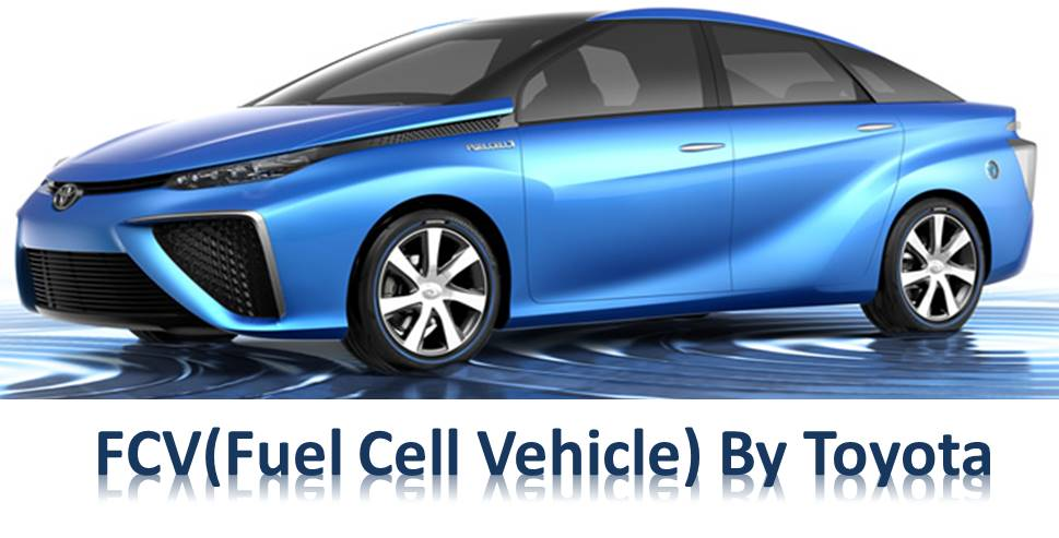Breakthrough! Fuel Cell Alternative for Cars