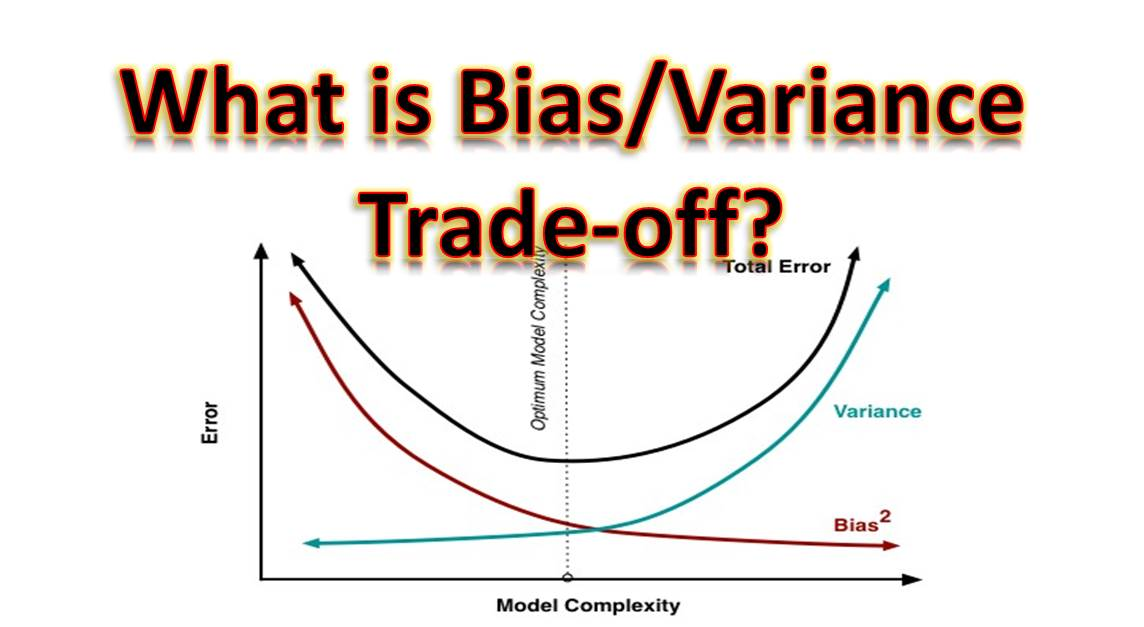 Bias/Variance Trade-off