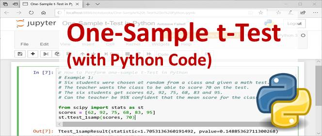 One-Sample T-Test With Python Codes