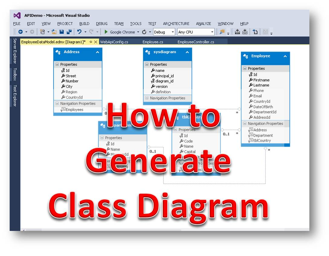 RESTful Web Services Tutorial 6 – How to Create an Entity Framework Class Diagram in Visual Studio