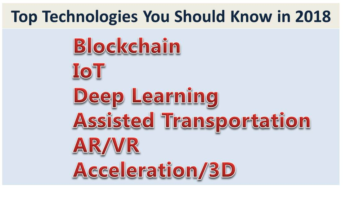 Top Technologies for 2019