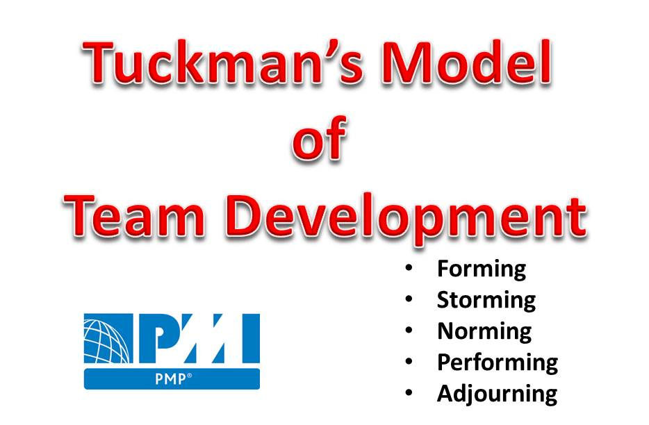 5 Stages of Team Development - Tuckman's Model (PMP Exams Nuggets