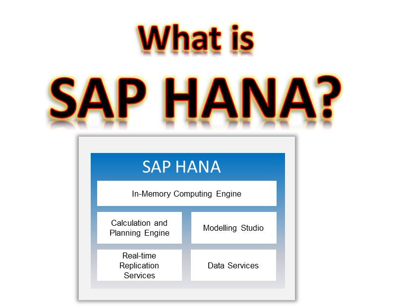 What the heck is SAP HANA? (Beginners Tutorial 1) - The Genius Blog