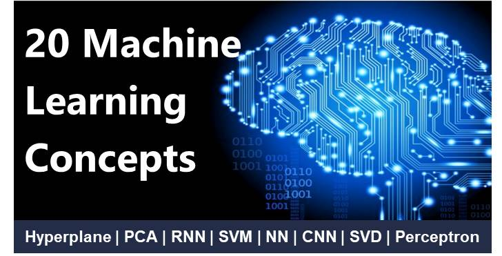 20 Cool Machine Learning and Data Science Concepts (Simple Definitions)